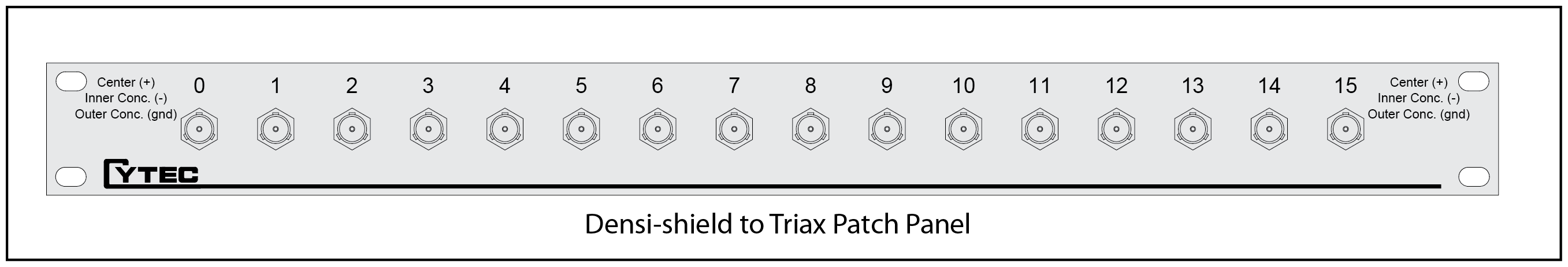 Triax Patch Panel