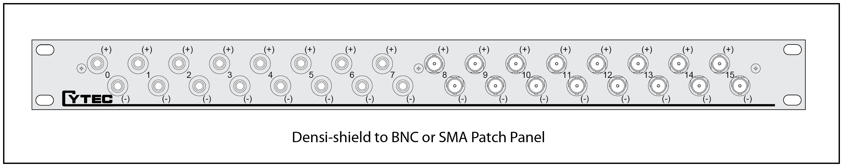 BNC or SMA Patch Panel