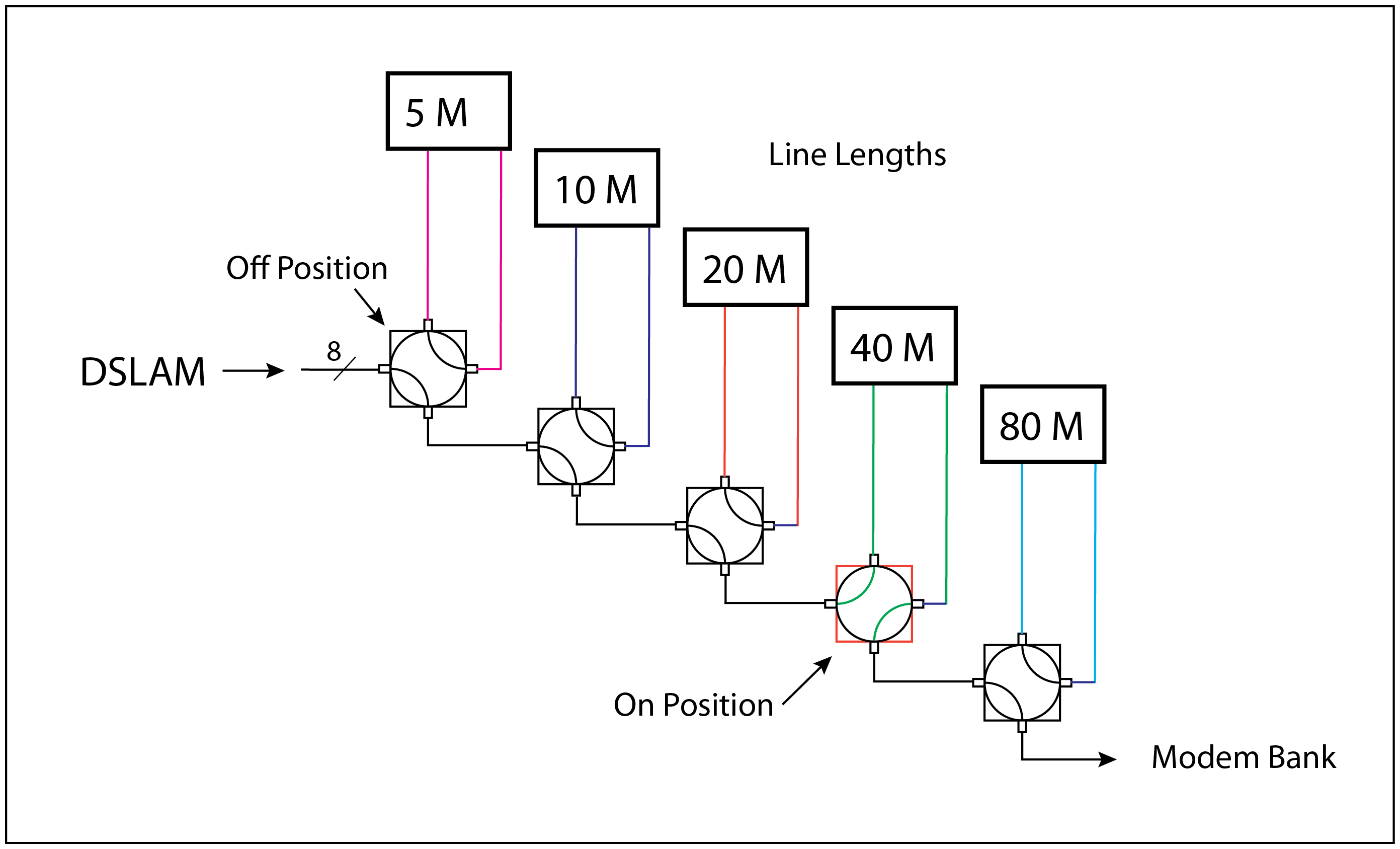 Line Length switch scematic